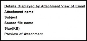 Details Displyed by Attachment View of Email