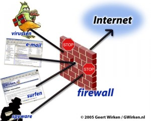 Stop Unwanted Interruption From Internet