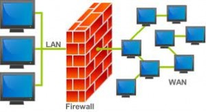 Firewall Manages Network Security