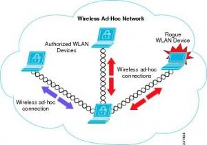 Специальная сеть