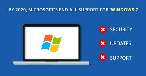 microsoft ending support for windows 7